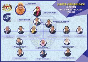 carta org HEP